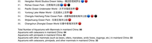 Aquariums with Mammals in mainland China-3